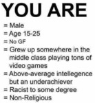 You Are = Male = Age 15-25 = No Gf...