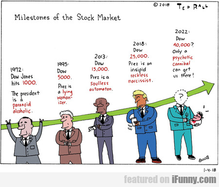 Milestones Of The Stock Market