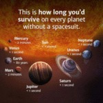 This Is How Long You'd Survive On Every Planet...