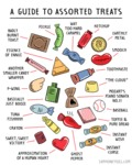 A Guide To Assorted Treats