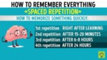 How To Remember Everything - Spaced Repetition