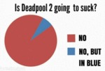 Is Deadpool 2 Going To Suck? - No - No But In Blue