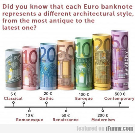 Did You Know That Each Euro Banknote Represents...