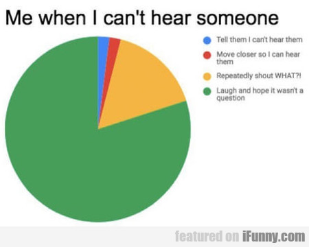 Me When I Can't Hear Someone - Tell Them