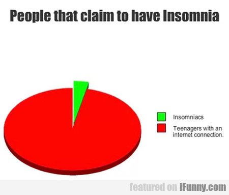People that claim to have insomnia...
