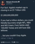 Fun Fact - Apple's Market Cap Is Closing In On...