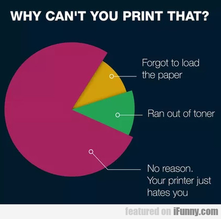 Why Can't You Print That - Forgot To Load The...