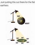 Just Putting This Out There For The Flat Earthers