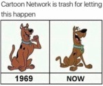 Cartoon Network Is Trash For Letting This Happen