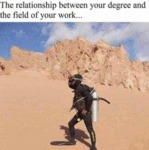 The Relationship Between Your Degree And The...