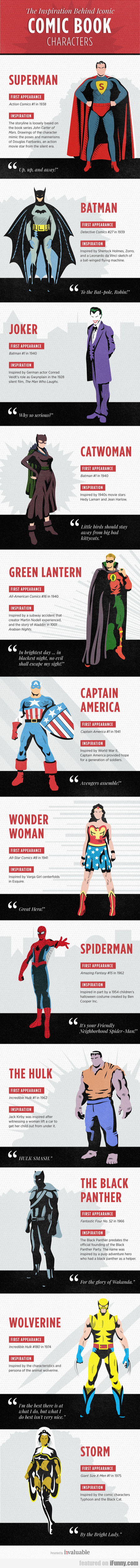 the inspiration behind iconic comic book character