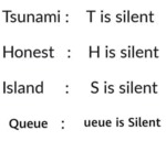 Tsunami - T Is Silent - Honest - H Is Silent...