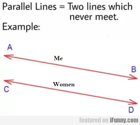 Parallel Lines = Two Lines Which Never Meet