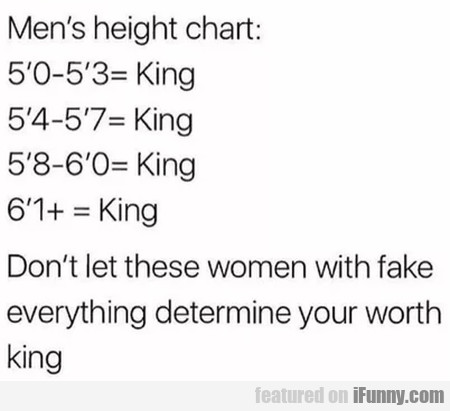Men's Height Chart - 5'0 - 5'3 = King...