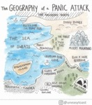 The Geography Of A Panic Attack