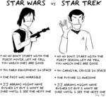 Star Wars Vs Star Trek. No No Don't Start...