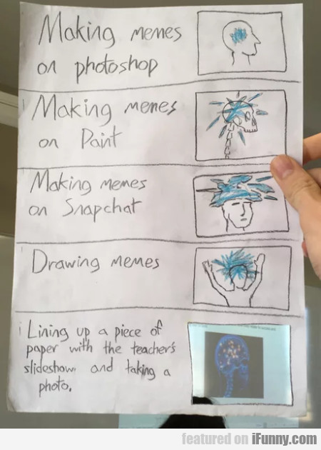 Making Memes On Photoshop - Making Memes On...