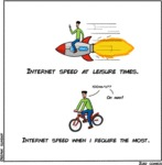 Internet Speed At Leisure Times