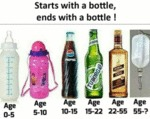 Starts With A Bottle Ends With A Bottle...