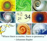 Where There Is Matter, There Is Geometry