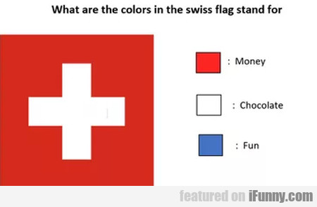 What Are The Colors In The Swiss Flag Stand For...