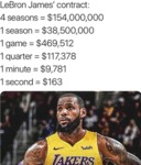 Lebron James' Contract - 4 Seasons...