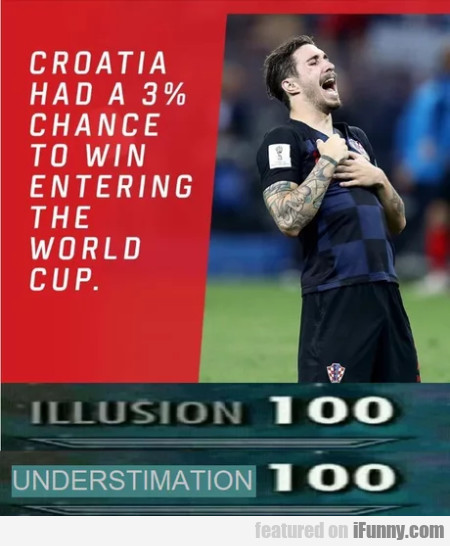 Croatia Had A 3% Chance To Win Entering The...