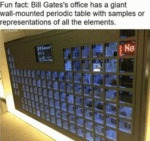Fun Fact - Bill Gates's Office Has A Giant Wall...