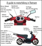 A Guide To Motorbiking In Vietnam