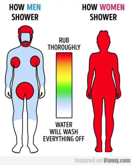 How Men Shower - How Women Shower