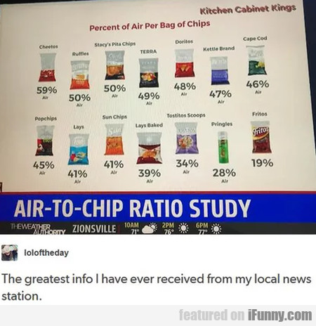 Air To Chip Ratio Study - The Greatest Info I...