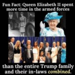 Fun Fact - Queen Elizabeth Ii Spent More Time In..