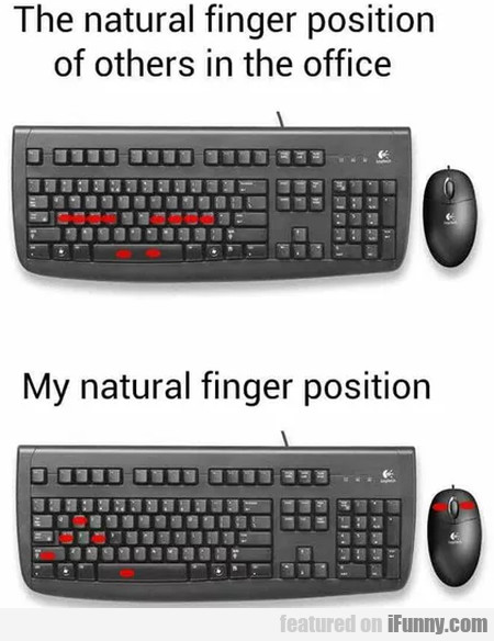 The Natural Finger Position Of Others In The...