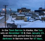 In The Town Barrow In Alaska, The Sun Sets...