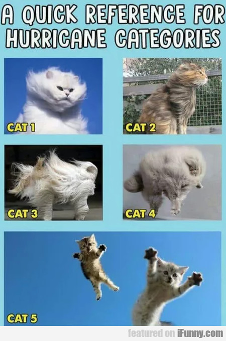 A Quick Reference For Hurricane Categories...