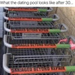 What The Dating Pool Looks Like After 30...
