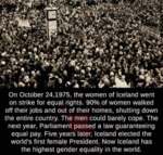 On October 24, 1975, The Women Of Iceland...