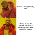 Learning The Alphabet By Heart - Having To...