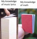 My Knowledge Of Music Lyrics - My Knowledge Of...