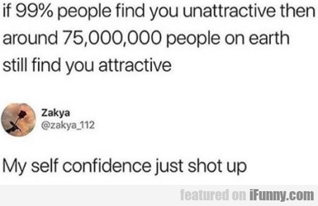 If 99% People Find You Unattractive Then Around...