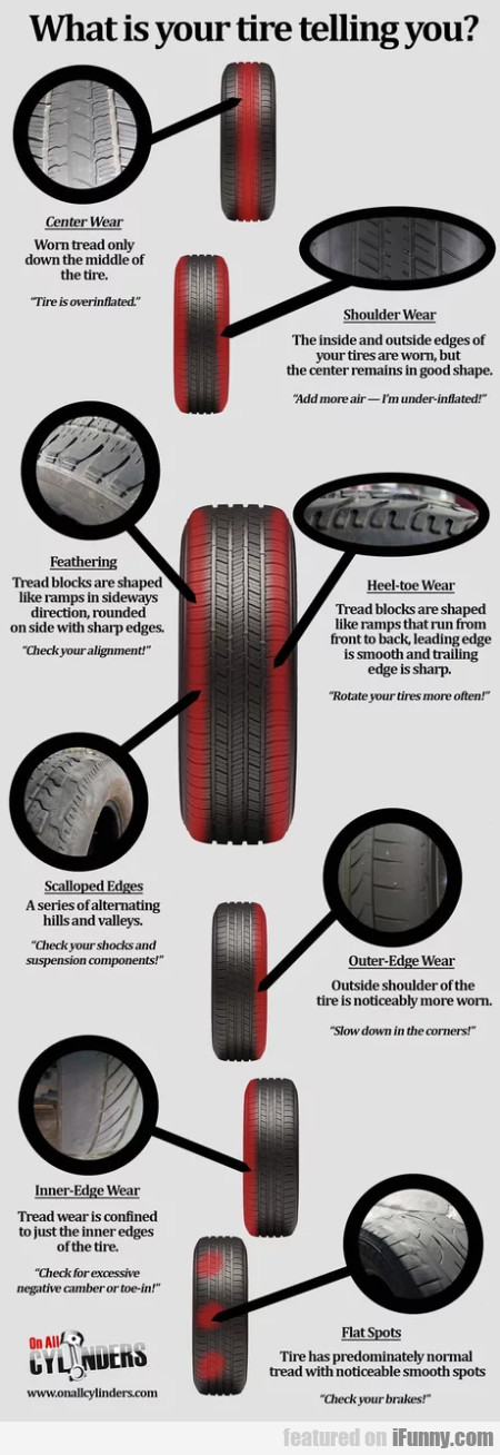 What Is Your Tire Telling You