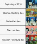 Beginning Of 2018 - Stephen Hawking Dies