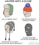 Winter Hats - A Guide