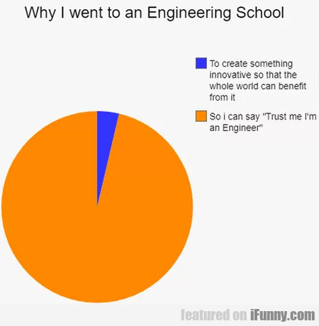 Why I went to engineering school - to create...