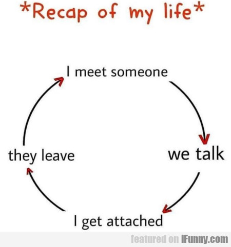 Recap of my life - I meet someone - We talk...