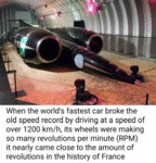 When The World's Fastest Car Broke The Old Speed..