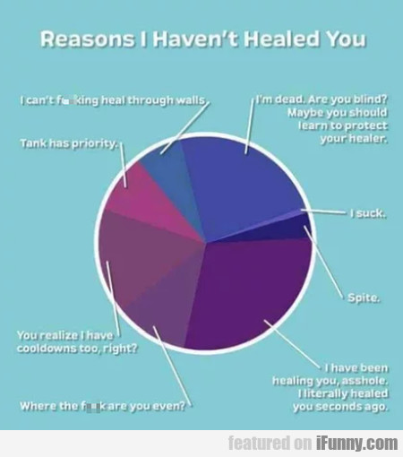 Reasons I Haven't Healed You - I Can't...