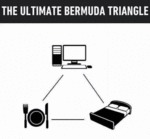 The Ultilmate Bermuda Triangle