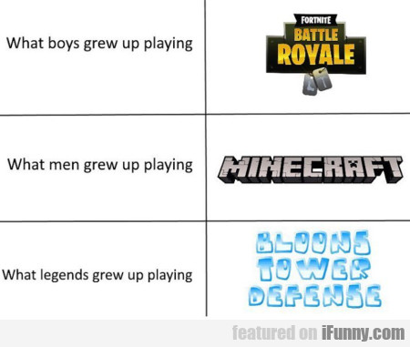 What boys grew up playing