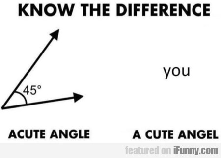 Know the difference - Acute angle - A cute...
